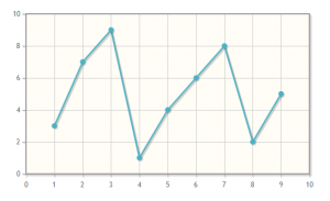 jqplot-chart