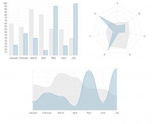 js-charts