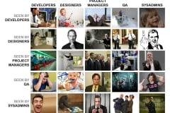 Developers designers ... seen as